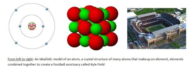 atom model.JPG