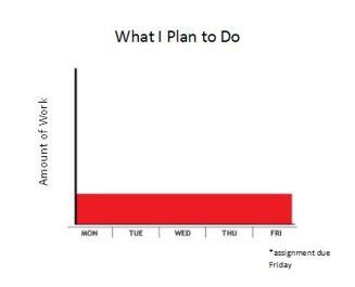 time_plan_final